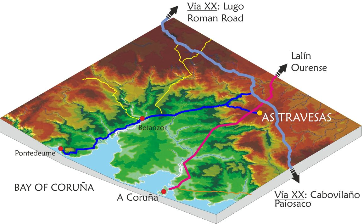 As mariñas: Ancient road network